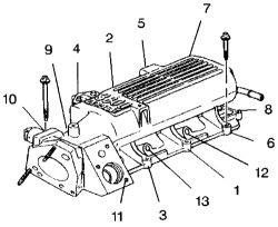 Pontiac Tps Wiring Repair Guides Engine Mechanical Components Intake