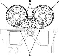 2003 Honda Civic Si Engine Diagram Repair Guides Engine Mechanical Components Camshafts