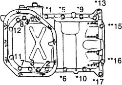 Service manual [2006 Hyundai Azera Oil Pan Gasket Removal