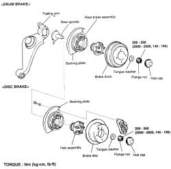 Service manual [2009 Hyundai Santa Fe Manual Transmission