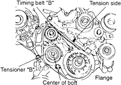 How to adjust the timing for engine