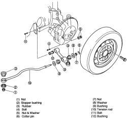 Service manual [2008 Kia Sportage Control Arm Removal