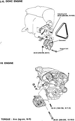 HowToRepairGuide.com: How to replace alternator on 2003