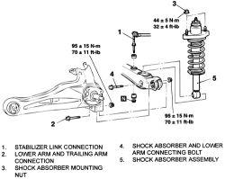 | Repair Guides | Rear Suspension | Strut (macpherson Strut) Assembly | AutoZone
