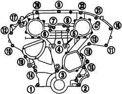 nissan maxima how do you remove a timing chain cover on 2005