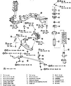 nissan 350z radio wiring diagram 7 wire trailer repair guides front suspension strut macpherson assembly click image to see an enlarged view