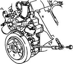 Kia Sorento: Im having problems with a manual diesel Kia