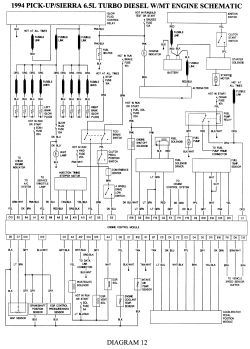 Wiring Diagram For 1994 Chevy 4x4 2500 1991 chevy truck