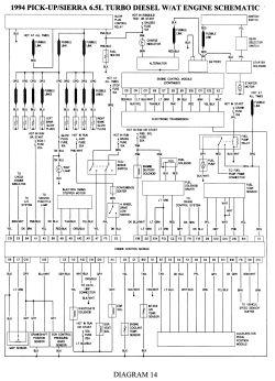1984 toyota pickup 4x4 wiring diagram 230v single phase motor | repair guides diagrams autozone.com