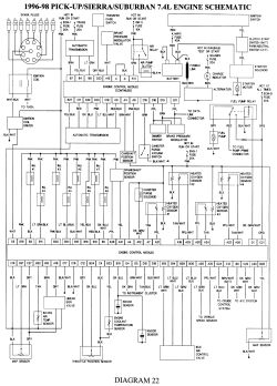 1996 Chevy K1500 Wiring Diagram • Wiring Diagram For Free