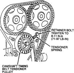 1998 Ford contour 2.0 timing belt