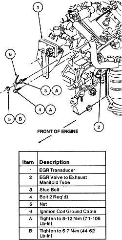 Saab 9 3 Engine Removal Saab 9-3 Radiator Removal Wiring
