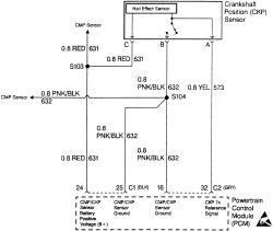 5 7 vortec wiring harness diagram john deere saber | repair guides electronic engine controls crankshaft position (ckp) sensor autozone.com