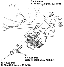 1996 Honda Civic Ex Wiring Diagram Repair Guides Charging System Alternator Autozone Com