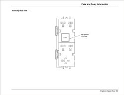 07 Ford Sport Trac Fuse Box Diagram Ford Thunderbird Fuse