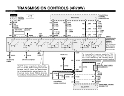 94 4runner Fuse Box 94 4Runner Speed Sensor Wiring Diagram