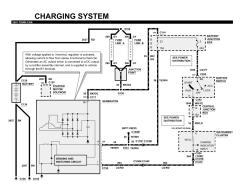 2003 Mercury Marauder Wiring Diagrams Buick Marauder