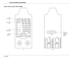 2000 Lincoln Town Car Ke Light Wiring Diagram, 2000, Free