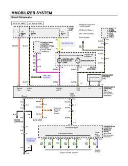 Dlc Connector Wiring Diagram 98 Silverado DLC Pins Diagram