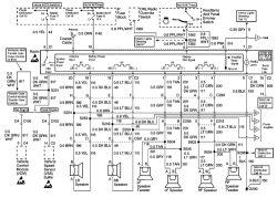 1996 Gmc Yukon Fuse Diagram Repair Guides