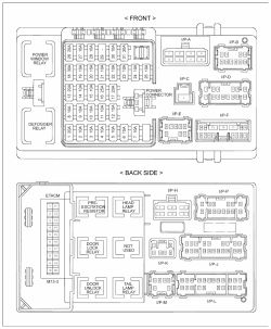 | Repair Guides | Fuserelay Box Details (2003) | Fuse And Relay Informations | AutoZone