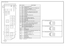 2005 Mazda Tribute Fuse Box Diagram : 35 Wiring Diagram