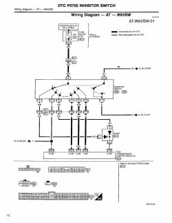 | Repair Guides | Automatic Transmission (1998) | Dtc P0705 Inhibitor Switch | AutoZone