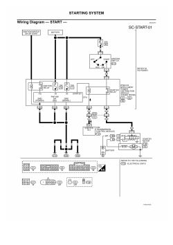 2004 Nissan Murano Parts Diagram. Nissan. Wiring Diagram