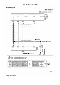 Nissan Murano Ignition Wiring, Nissan, Free Engine Image