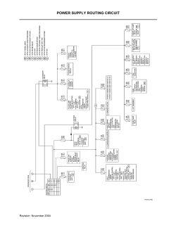 Data Center Electrical Power Distribution Diagram