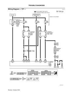 04 Nissan Armada Wiring Diagram 04 Jeep Grand Cherokee