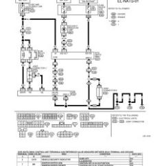 Car Electrical Wiring Diagrams 1976 Toyota Fj40 Diagram | Repair Guides System (2001) Nvis (nissan Vehicle Immobiliser - Nats ...