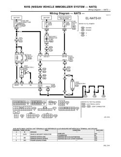 | Repair Guides | Electrical System (2001) | Nvis (nissan Vehicle Immobiliser System  Nats