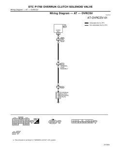 2000 nissan xterra parts diagram mobile home ac wiring   repair guides automatic transaxle (2001) dtc p1760 overrun clutch solenoid valve ...
