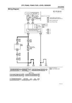 Ka24de Wiring Diagrams Swap Wiring Diagram Wiring Diagram