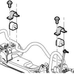 2005 Chevy Equinox Suspension Diagram Front Of The Human Neck Repair Guides Stabilizer Bar Sway Links Click Image To See An Enlarged View