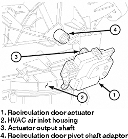 Pontiac G6 Blend Door Actuator Location Pontiac Aztek