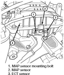 2003 Ford Windstar Bank Sensor 2 Location, 2003, Free