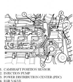 http://omygod svarun in/post/cub-cadet-model-1811-wiring-diagram