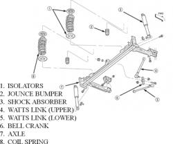 F150 Throttle Body Idle Sensor Idle Air Sensor Wiring