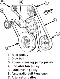 Engine Diagram 2008 Toyota Tundra 5 7l Toyota Wiring