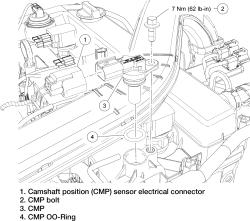 1989 Chevrolet Truck K2500 3/4 ton P/U 4WD 5.7L TBI 8cyl