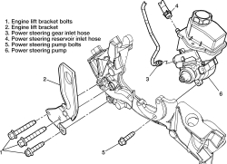 Saturn Aura Engine Problems Chevrolet Cobalt Engine