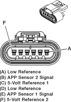 Injector Wiring Harness Diagram Repair Guides Components Amp Systems Accelerator Pedal