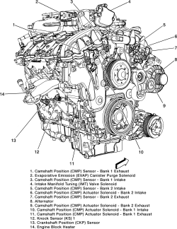 For Small Block Chevy Alternator Wiring Diagrams Repair Guides Component Locations Component