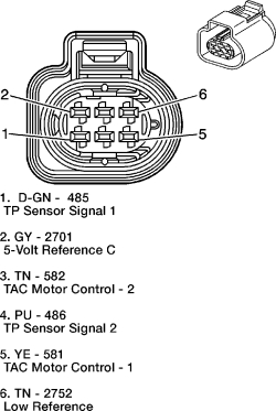 2006 Cadillac Dts Ignition Wiring Diagram Repair Guides Components Amp Systems Throttle Position