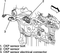 Kia Sorento 4 Wire O2 Sensor Wiring Diagram Repair Guides Components Amp Systems Crankshaft