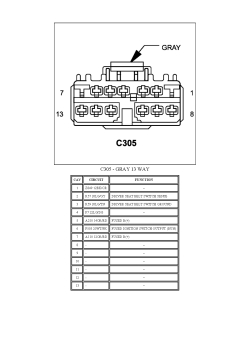 7 Pin Tow Connector 10 Pin Connector Wiring Diagram ~ Odicis
