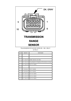 7 way truck wiring diagram nervous system fill in the blank | repair guides connector pin-charts (2007) transmission range sensor - dk. gray 10 ...