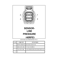 wiring diagram for 7 pin trailer connector ford sierra radio | repair guides pin-charts (2007) sensor-line pressure (45rfe) 4 way autozone.com